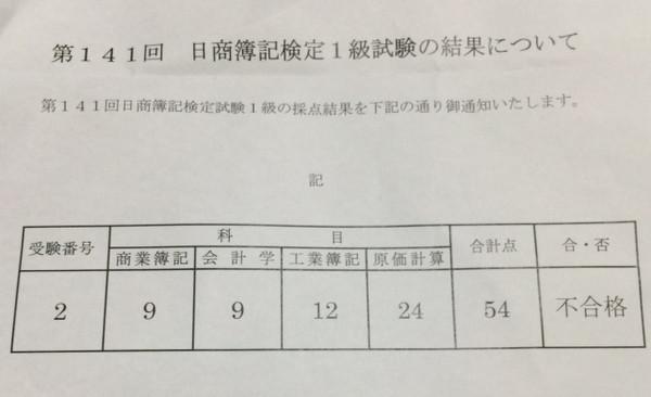 日 商 簿記 3 級 合格 発表